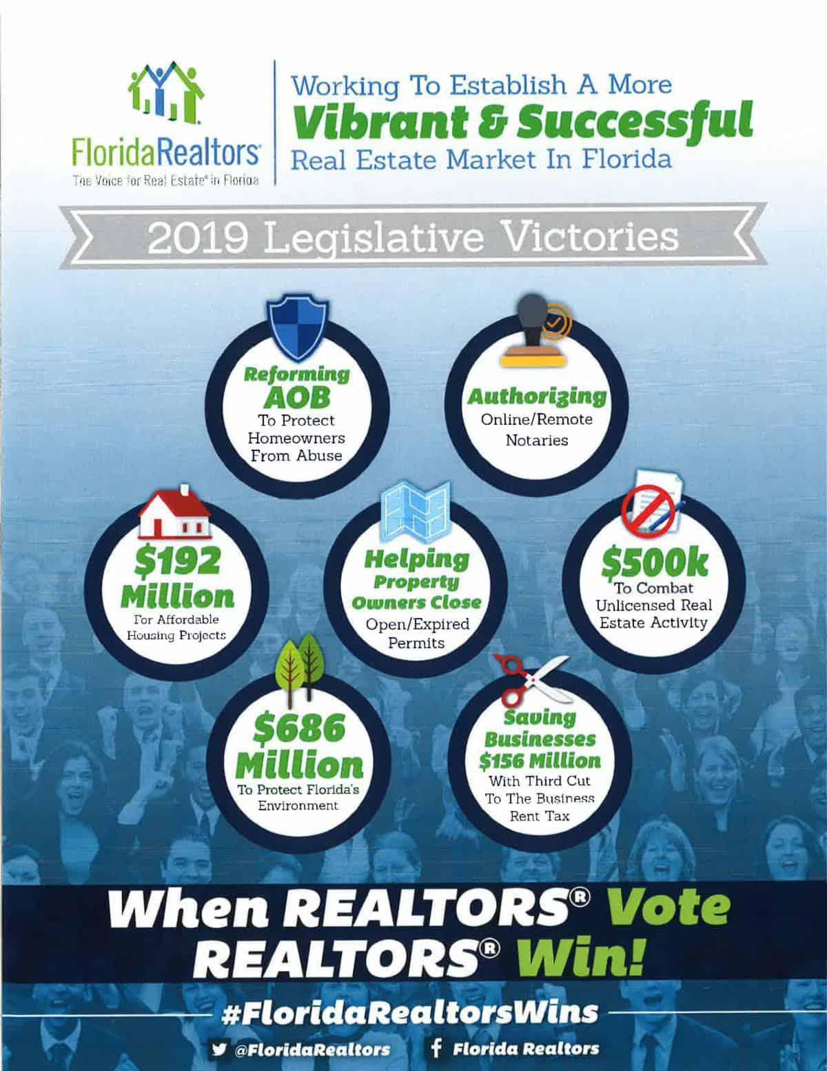 Florida Realtors Convention 2019